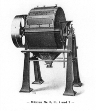 Krupp-Gruson brochure 1915