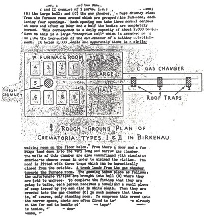 Vrba-Wetzler plan and description of Birkenau crematoria of type I and II