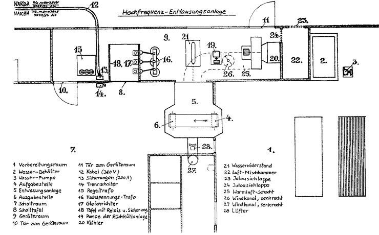 Postwar diagram of microwave delousing facility at Mauthausen camp